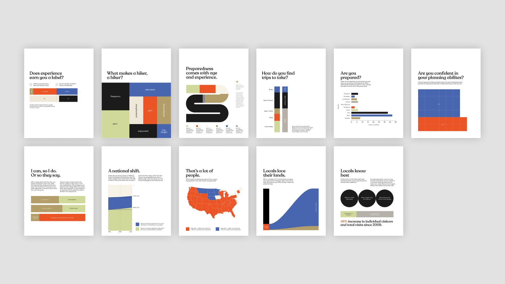stiitch_infographics